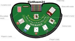 Play Blackjack Table