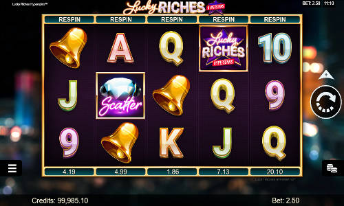 lucky riches hyperspins slot screen